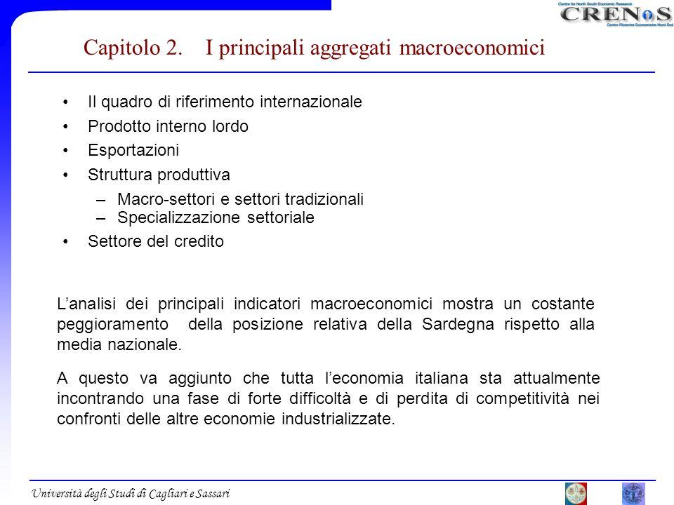 Università degli Studi di Cagliari e Sassari Capitolo 2. I principali aggregati macroeconomici Il quadro di riferimento internazionale Prodotto intern