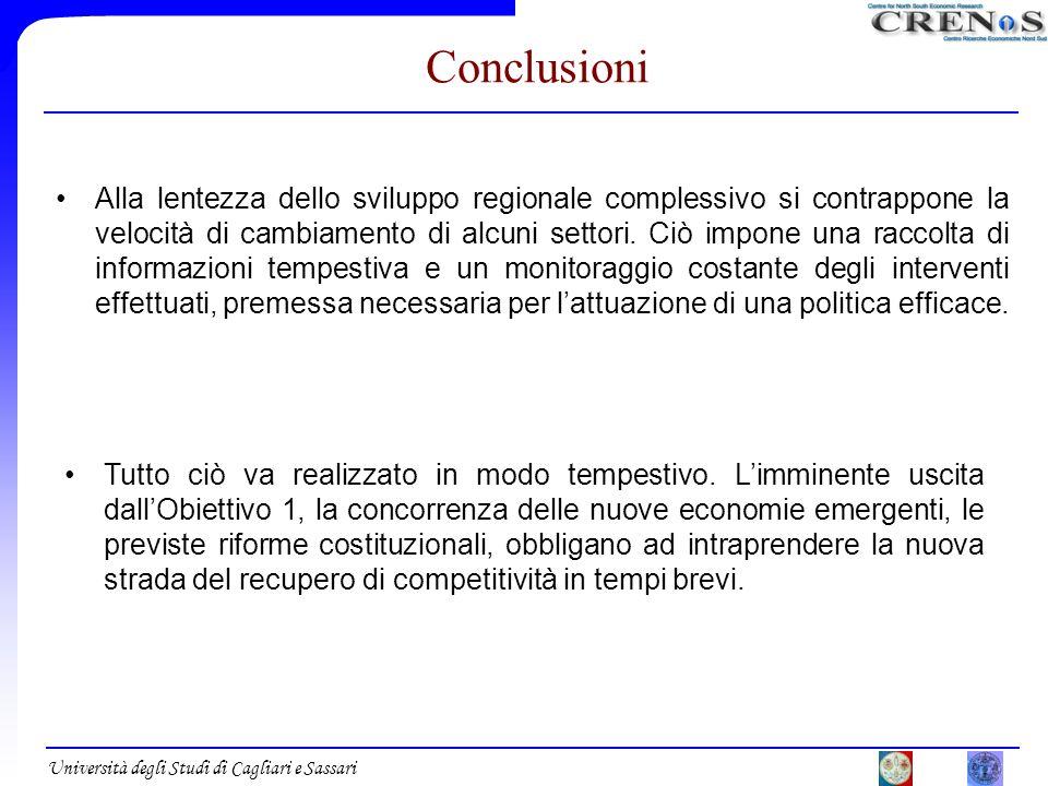 Università degli Studi di Cagliari e Sassari Conclusioni Alla lentezza dello sviluppo regionale complessivo si contrappone la velocità di cambiamento