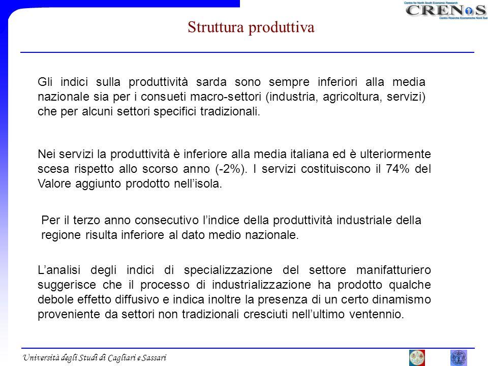 Università degli Studi di Cagliari e Sassari Gli indici sulla produttività sarda sono sempre inferiori alla media nazionale sia per i consueti macro-s