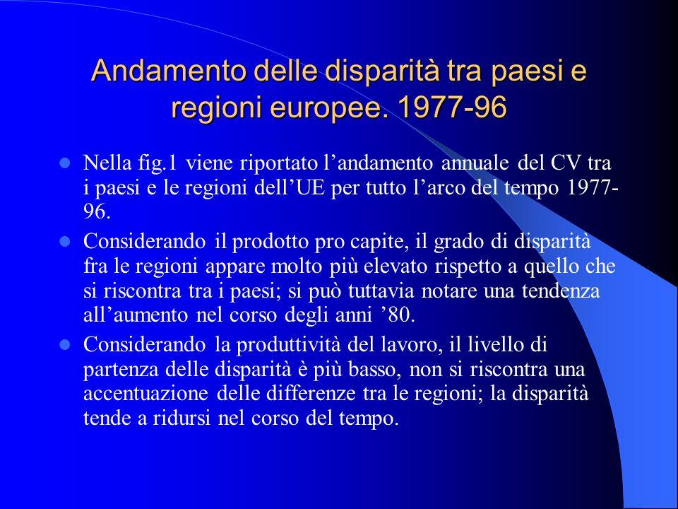 Andamento delle disparità tra paesi e regioni europee. 1977-96 Nella fig.1 viene riportato landamento annuale del CV tra i paesi e le regioni dellUE p