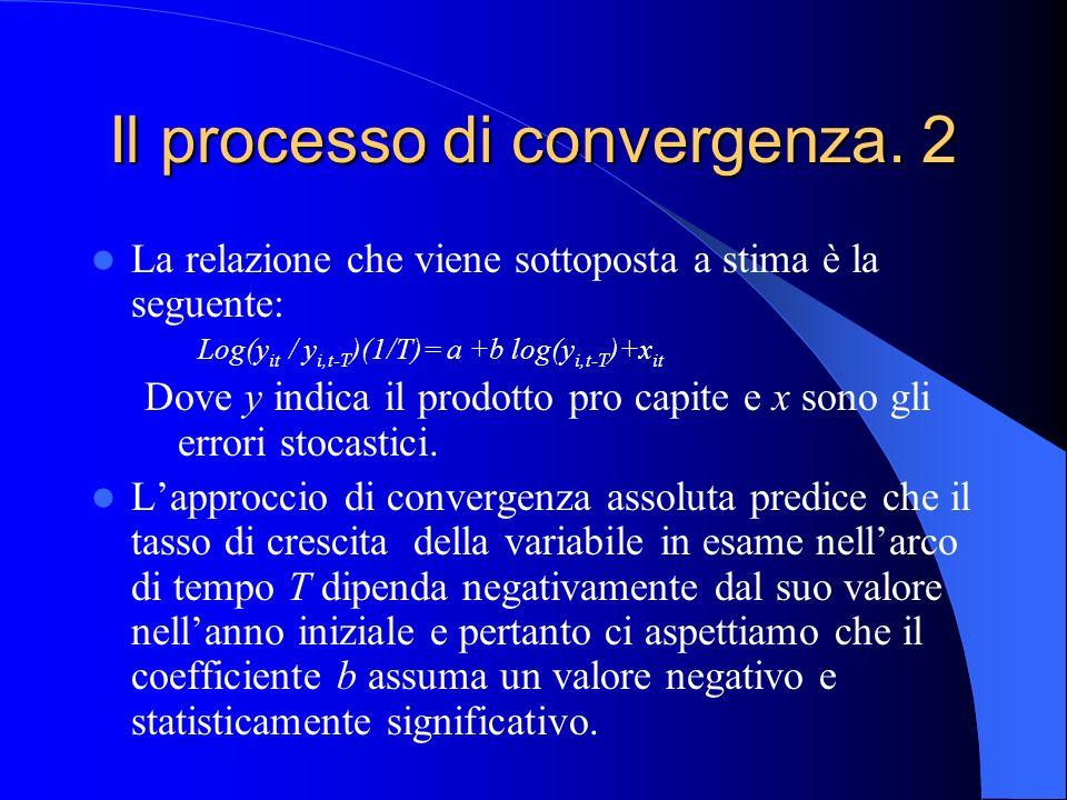 Il processo di convergenza. 2 La relazione che viene sottoposta a stima è la seguente: Log(y it / y i,t-T )(1/T)= a +b log(y i,t-T )+x it Dove y indic