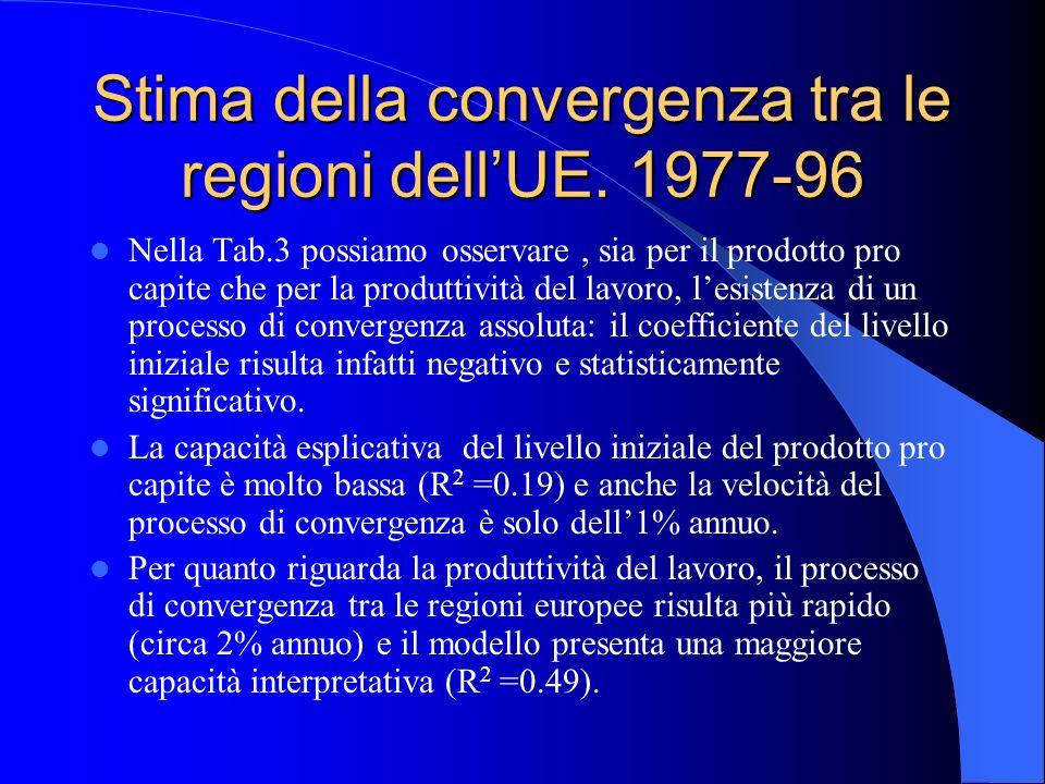 Stima della convergenza tra le regioni dellUE. 1977-96 Nella Tab.3 possiamo osservare, sia per il prodotto pro capite che per la produttività del lavo