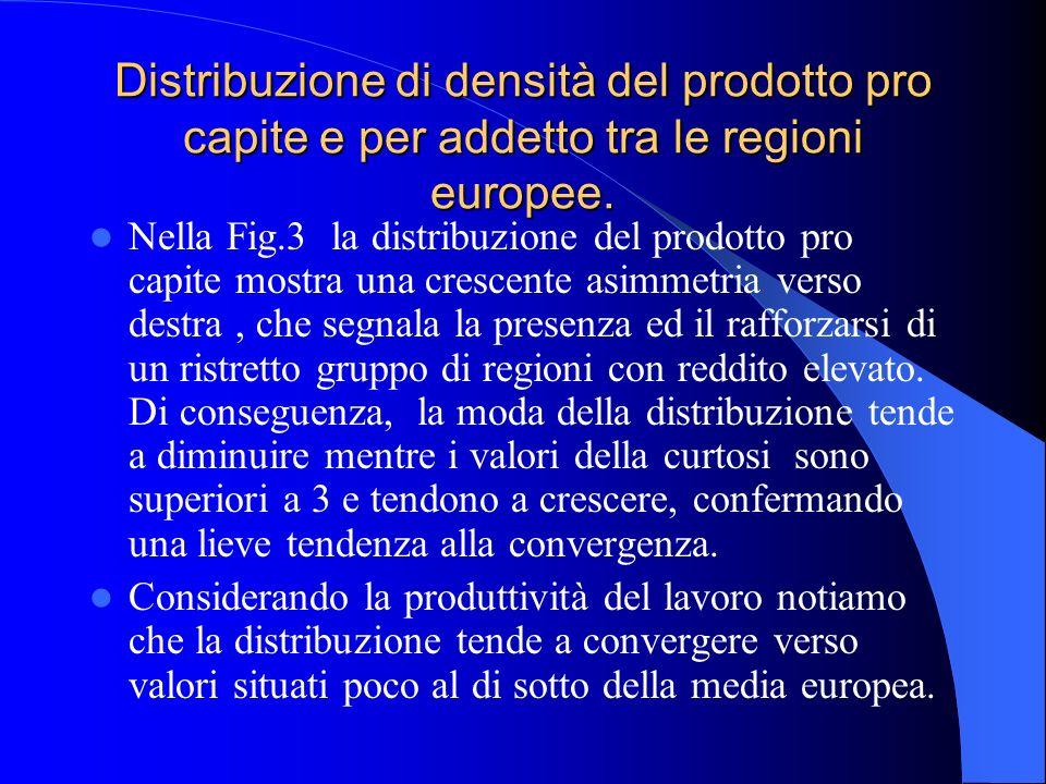 Distribuzione di densità del prodotto pro capite e per addetto tra le regioni europee. Nella Fig.3 la distribuzione del prodotto pro capite mostra una