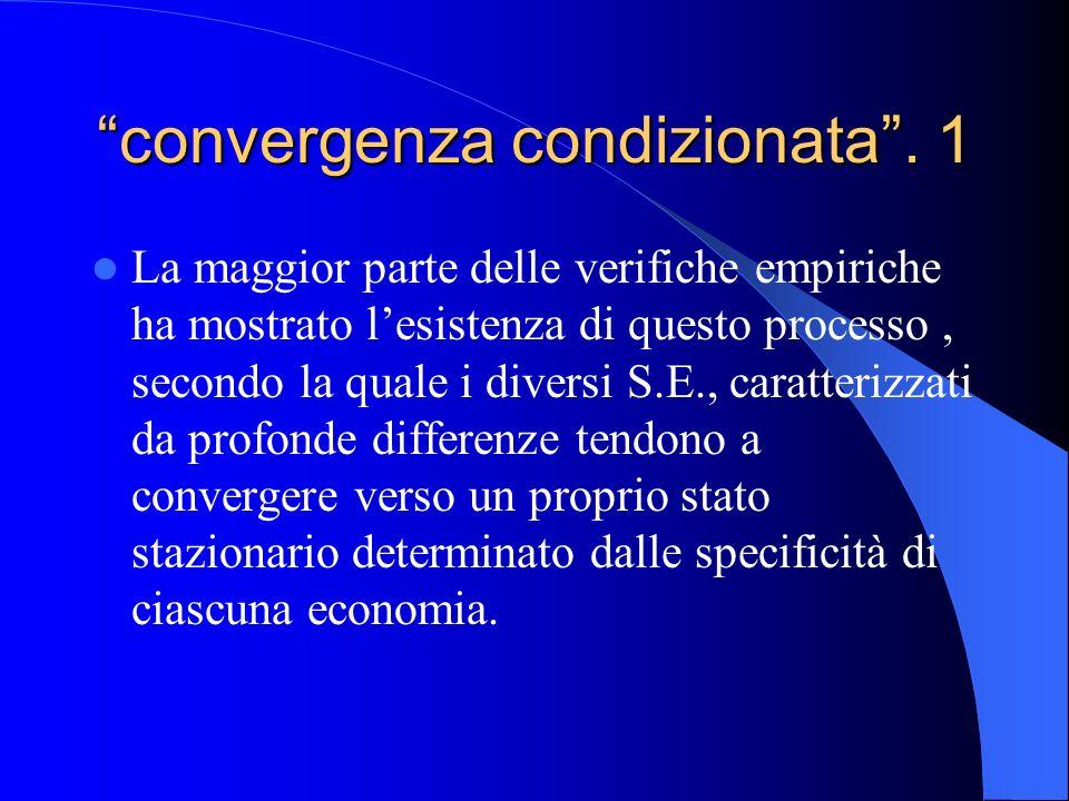 convergenza condizionata. 1 La maggior parte delle verifiche empiriche ha mostrato lesistenza di questo processo, secondo la quale i diversi S.E., car