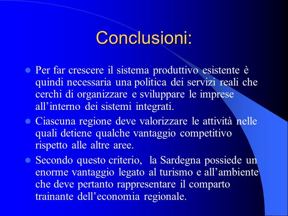 Conclusioni: Per far crescere il sistema produttivo esistente è quindi necessaria una politica dei servizi reali che cerchi di organizzare e sviluppar