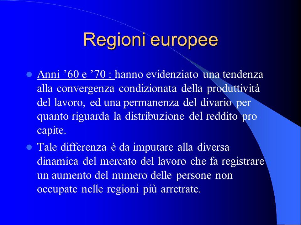 Regioni europee Anni 60 e 70 : hanno evidenziato una tendenza alla convergenza condizionata della produttività del lavoro, ed una permanenza del divar