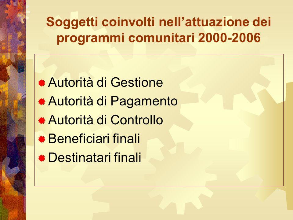 Soggetti coinvolti nellattuazione dei programmi comunitari 2000-2006 Autorità di Gestione Autorità di Pagamento Autorità di Controllo Beneficiari finali Destinatari finali
