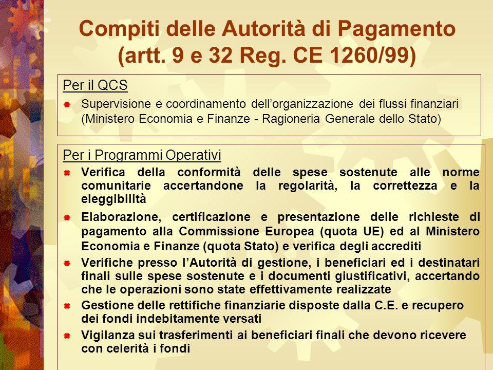 Compiti delle Autorità di Pagamento (artt. 9 e 32 Reg.