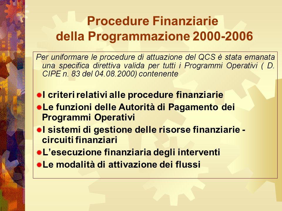 Procedure Finanziarie della Programmazione 2000-2006 Per uniformare le procedure di attuazione del QCS è stata emanata una specifica direttiva valida per tutti i Programmi Operativi ( D.