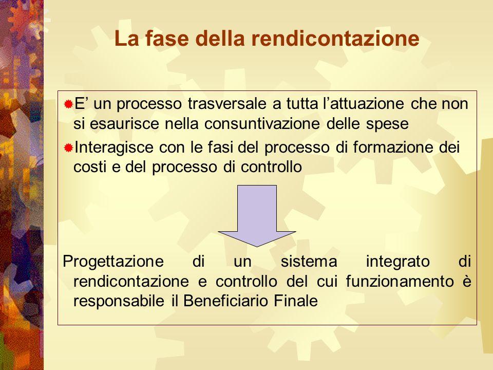 La fase della rendicontazione E un processo trasversale a tutta lattuazione che non si esaurisce nella consuntivazione delle spese Interagisce con le fasi del processo di formazione dei costi e del processo di controllo Progettazione di un sistema integrato di rendicontazione e controllo del cui funzionamento è responsabile il Beneficiario Finale
