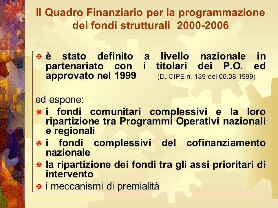 Il Quadro Finanziario per la programmazione dei fondi strutturali 2000-2006 è stato definito a livello nazionale in partenariato con i titolari dei P.O.