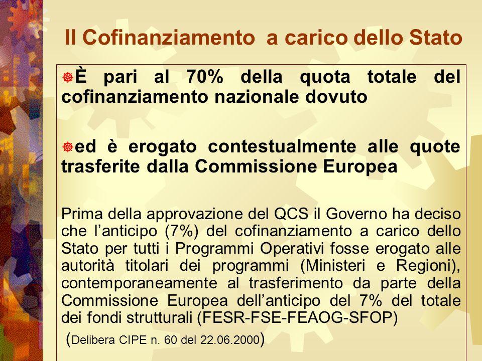 Il Cofinanziamento a carico dello Stato È pari al 70% della quota totale del cofinanziamento nazionale dovuto ed è erogato contestualmente alle quote trasferite dalla Commissione Europea Prima della approvazione del QCS il Governo ha deciso che lanticipo (7%) del cofinanziamento a carico dello Stato per tutti i Programmi Operativi fosse erogato alle autorità titolari dei programmi (Ministeri e Regioni), contemporaneamente al trasferimento da parte della Commissione Europea dellanticipo del 7% del totale dei fondi strutturali (FESR-FSE-FEAOG-SFOP) ( Delibera CIPE n.