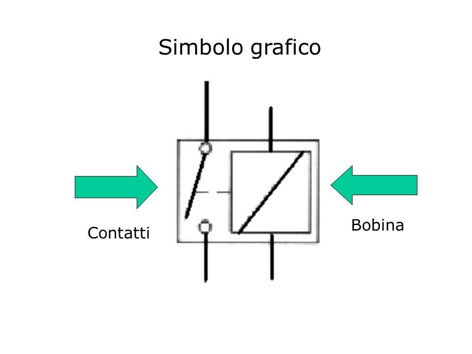 Bobina Contatti Simbolo grafico