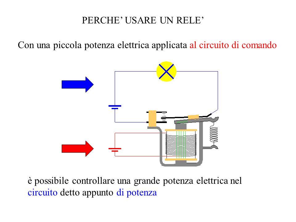 PERCHE USARE UN RELE Con una piccola potenza elettrica applicata al circuito di comando è possibile controllare una grande potenza elettrica nel circu