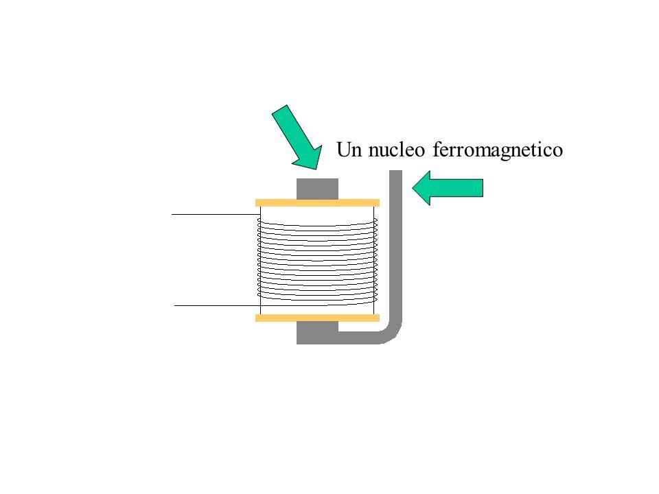 Un nucleo ferromagnetico