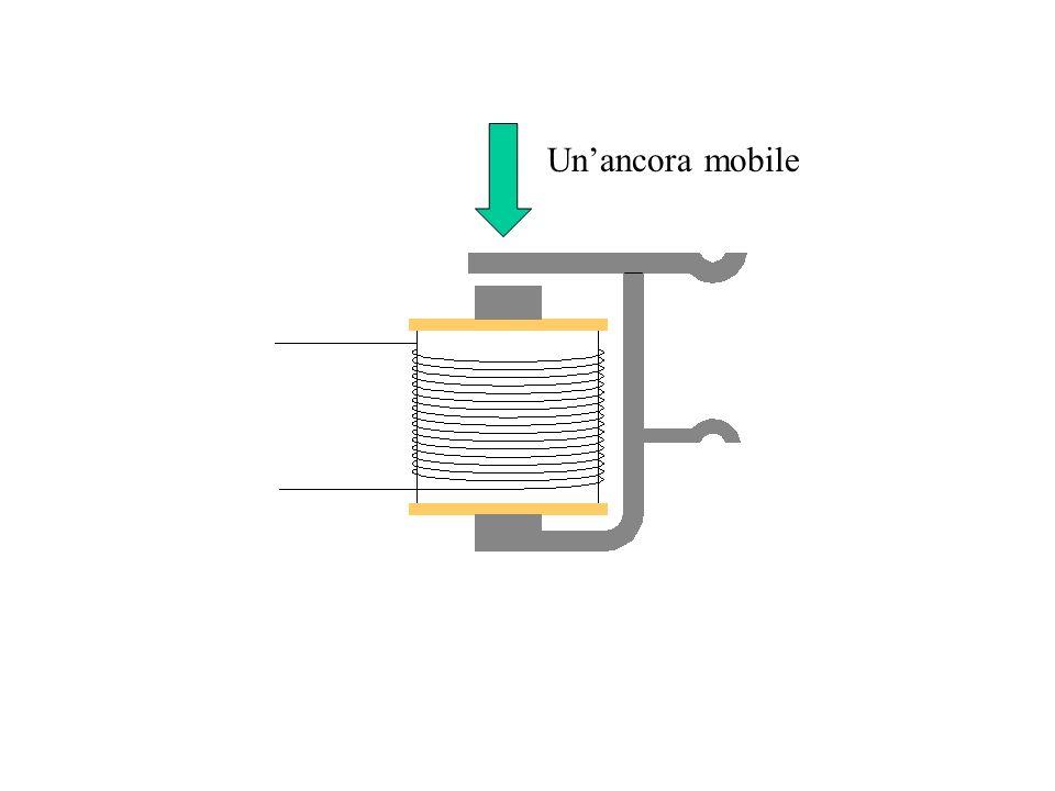 Unancora mobile
