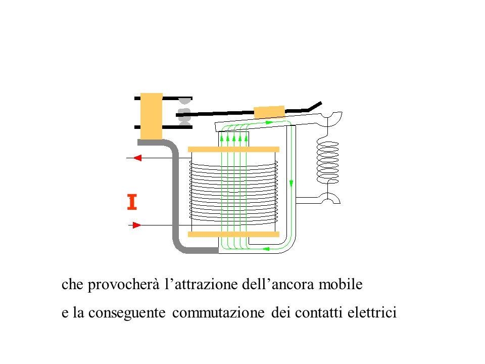 che provocherà lattrazione dellancora mobile e la conseguente commutazione dei contatti elettrici I