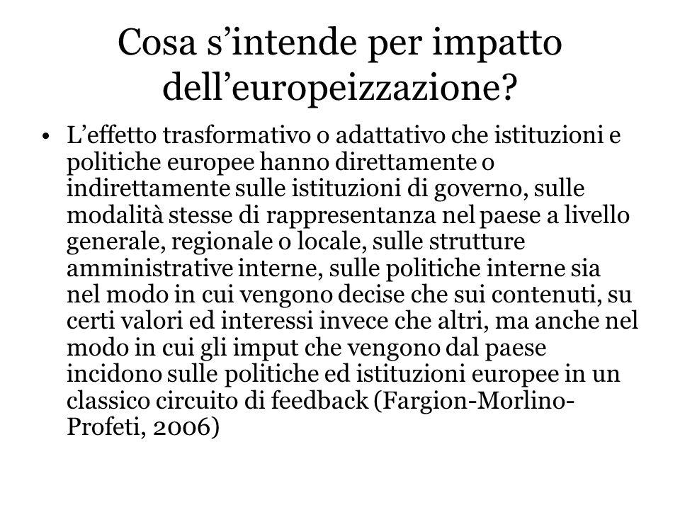 Cosa sintende per impatto delleuropeizzazione? Leffetto trasformativo o adattativo che istituzioni e politiche europee hanno direttamente o indirettam