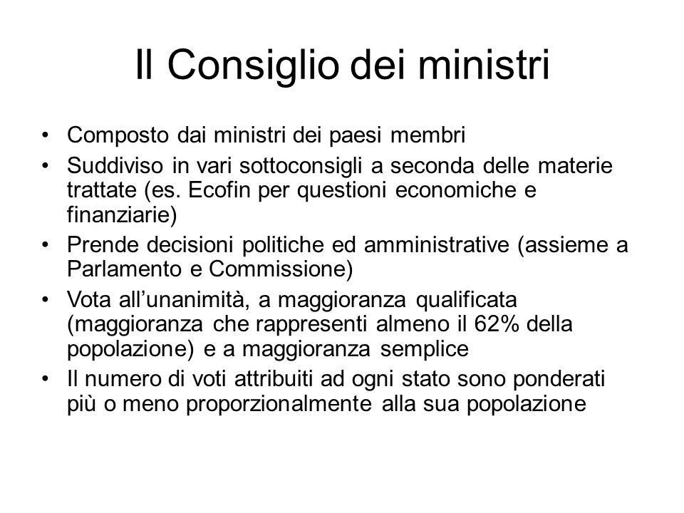Il Consiglio dei ministri Composto dai ministri dei paesi membri Suddiviso in vari sottoconsigli a seconda delle materie trattate (es. Ecofin per ques