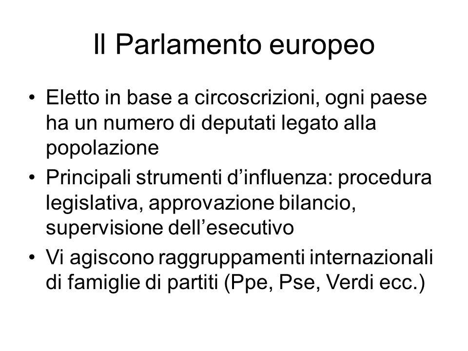 Il Parlamento europeo Eletto in base a circoscrizioni, ogni paese ha un numero di deputati legato alla popolazione Principali strumenti dinfluenza: pr