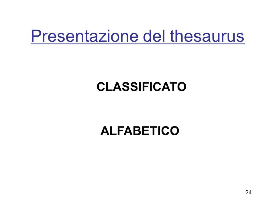 Thesaurus Vocabolario di un linguaggio di indicizzazione controllato organizzato in maniera formalizzata, in modo che le relazioni tra i concetti sian