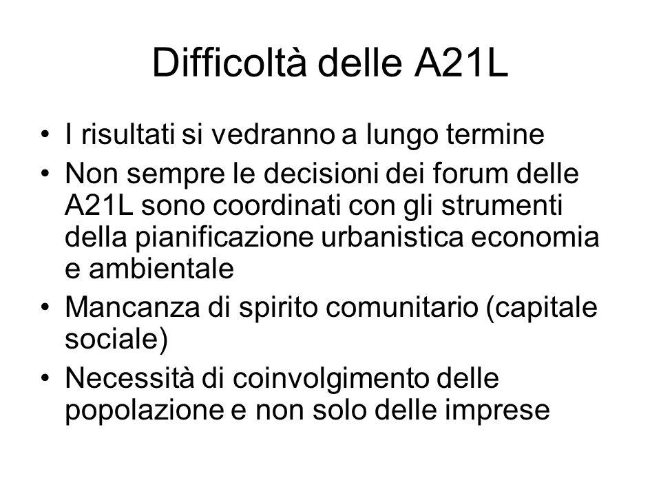 Difficoltà delle A21L I risultati si vedranno a lungo termine Non sempre le decisioni dei forum delle A21L sono coordinati con gli strumenti della pianificazione urbanistica economia e ambientale Mancanza di spirito comunitario (capitale sociale) Necessità di coinvolgimento delle popolazione e non solo delle imprese