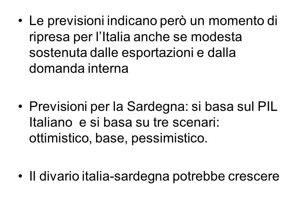 Le previsioni indicano però un momento di ripresa per lItalia anche se modesta sostenuta dalle esportazioni e dalla domanda interna Previsioni per la Sardegna: si basa sul PIL Italiano e si basa su tre scenari: ottimistico, base, pessimistico.