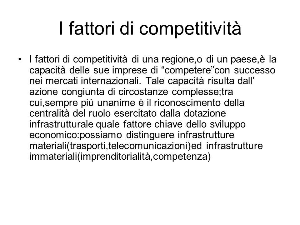 I fattori di competitività I fattori di competitività di una regione,o di un paese,è la capacità delle sue imprese di competerecon successo nei mercati internazionali.