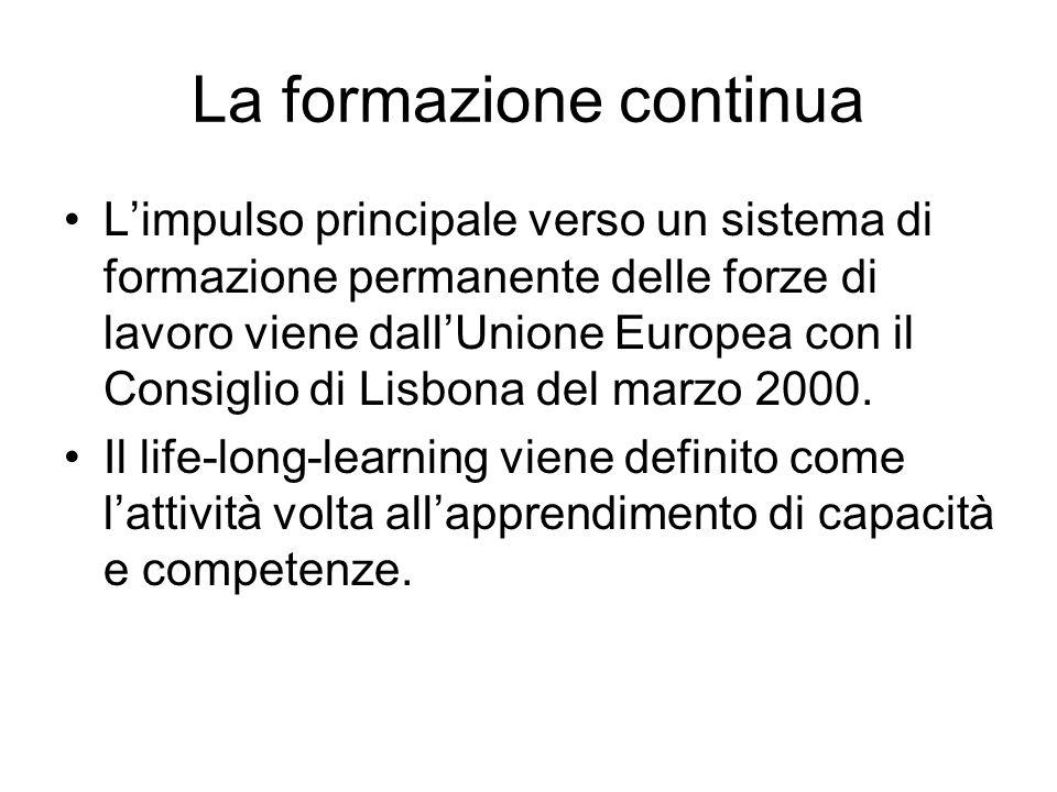 La formazione continua Limpulso principale verso un sistema di formazione permanente delle forze di lavoro viene dallUnione Europea con il Consiglio di Lisbona del marzo 2000.