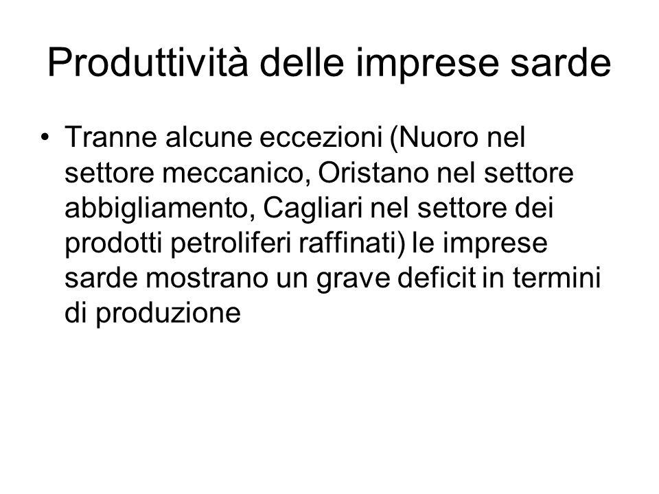Produttività delle imprese sarde Tranne alcune eccezioni (Nuoro nel settore meccanico, Oristano nel settore abbigliamento, Cagliari nel settore dei prodotti petroliferi raffinati) le imprese sarde mostrano un grave deficit in termini di produzione