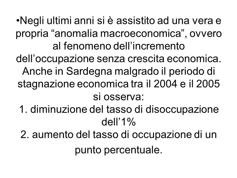 Negli ultimi anni si è assistito ad una vera e propria anomalia macroeconomica, ovvero al fenomeno dellincremento delloccupazione senza crescita economica.