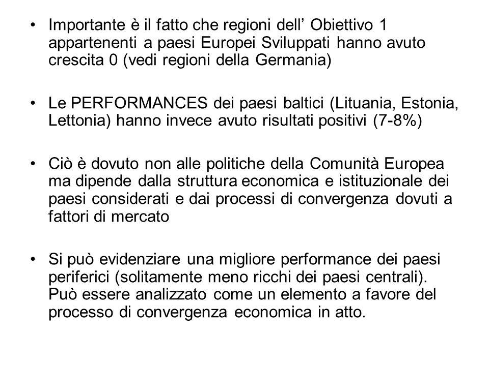 Importante è il fatto che regioni dell Obiettivo 1 appartenenti a paesi Europei Sviluppati hanno avuto crescita 0 (vedi regioni della Germania) Le PERFORMANCES dei paesi baltici (Lituania, Estonia, Lettonia) hanno invece avuto risultati positivi (7-8%) Ciò è dovuto non alle politiche della Comunità Europea ma dipende dalla struttura economica e istituzionale dei paesi considerati e dai processi di convergenza dovuti a fattori di mercato Si può evidenziare una migliore performance dei paesi periferici (solitamente meno ricchi dei paesi centrali).