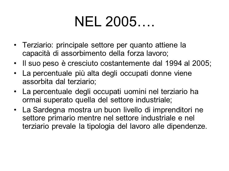 NEL 2005….