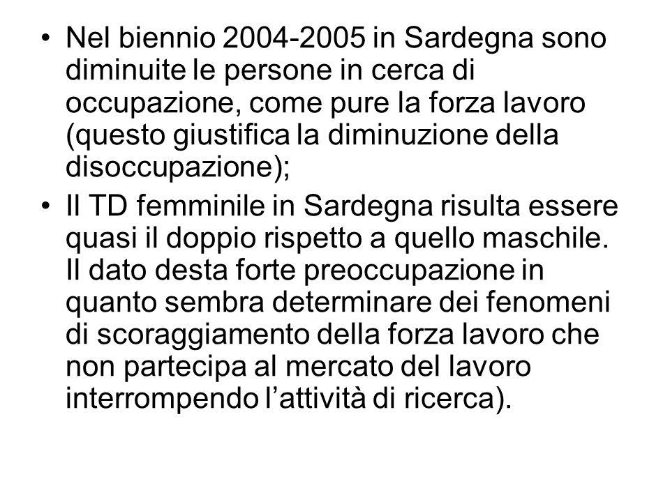 Nel biennio 2004-2005 in Sardegna sono diminuite le persone in cerca di occupazione, come pure la forza lavoro (questo giustifica la diminuzione della disoccupazione); Il TD femminile in Sardegna risulta essere quasi il doppio rispetto a quello maschile.