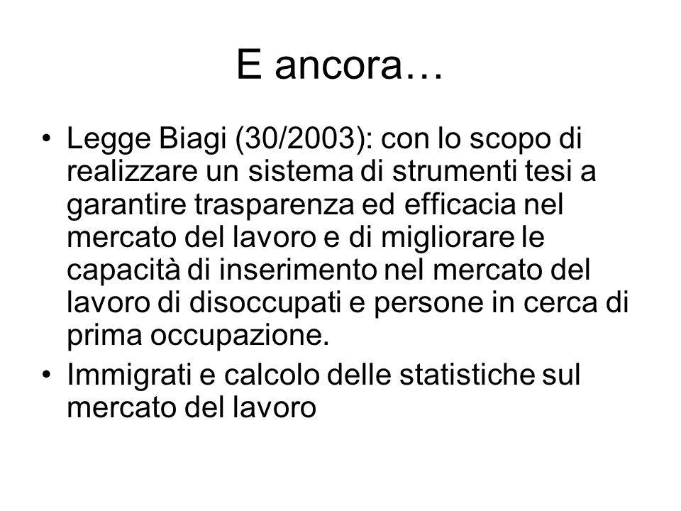 E ancora… Legge Biagi (30/2003): con lo scopo di realizzare un sistema di strumenti tesi a garantire trasparenza ed efficacia nel mercato del lavoro e di migliorare le capacità di inserimento nel mercato del lavoro di disoccupati e persone in cerca di prima occupazione.