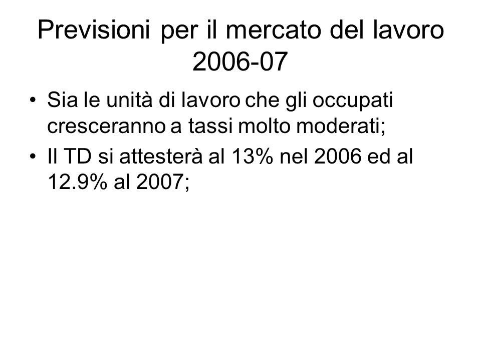 Previsioni per il mercato del lavoro 2006-07 Sia le unità di lavoro che gli occupati cresceranno a tassi molto moderati; Il TD si attesterà al 13% nel 2006 ed al 12.9% al 2007;