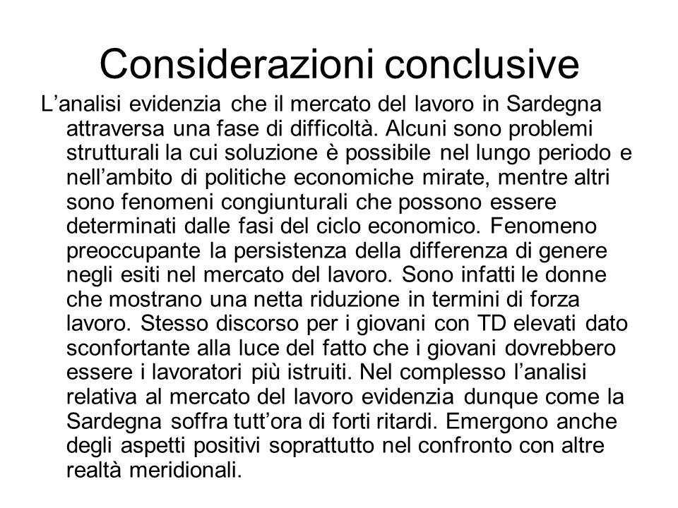 Considerazioni conclusive Lanalisi evidenzia che il mercato del lavoro in Sardegna attraversa una fase di difficoltà.