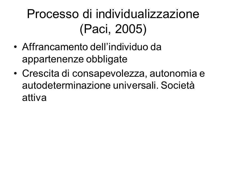 Processo di individualizzazione (Paci, 2005) Affrancamento dellindividuo da appartenenze obbligate Crescita di consapevolezza, autonomia e autodetermi