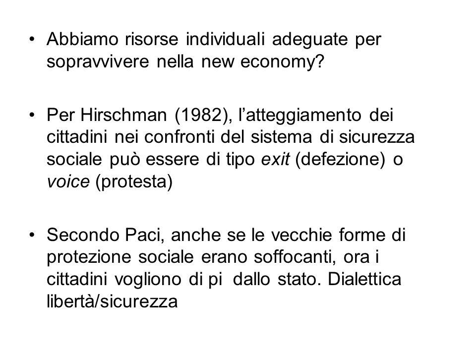 Abbiamo risorse individuali adeguate per sopravvivere nella new economy? Per Hirschman (1982), latteggiamento dei cittadini nei confronti del sistema