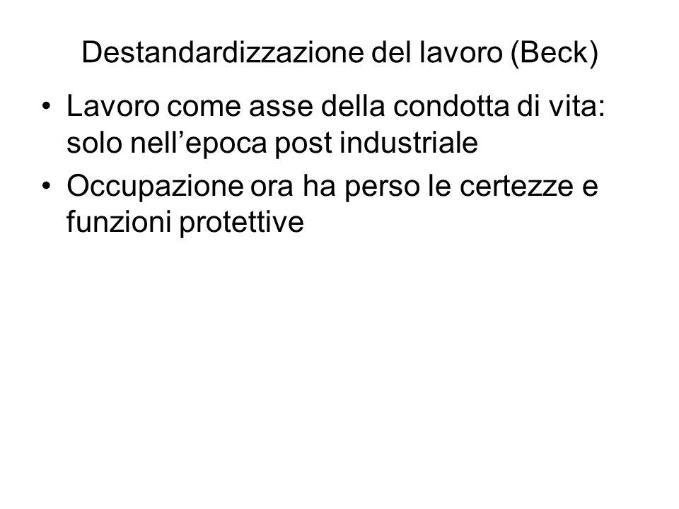 Destandardizzazione del lavoro (Beck) Lavoro come asse della condotta di vita: solo nellepoca post industriale Occupazione ora ha perso le certezze e