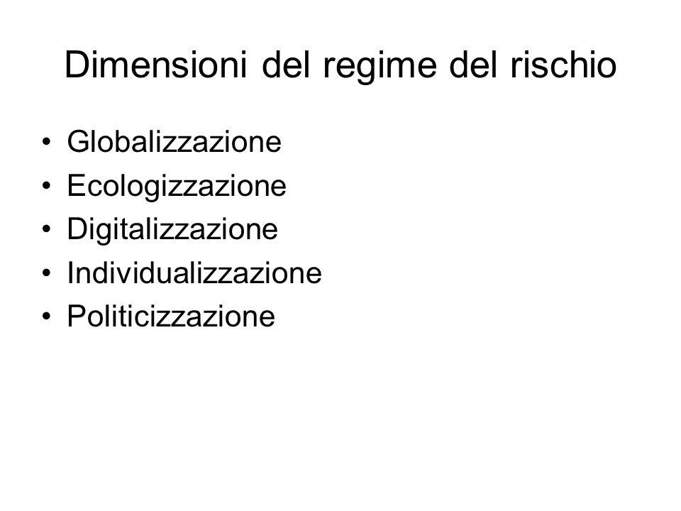 Dimensioni del regime del rischio Globalizzazione Ecologizzazione Digitalizzazione Individualizzazione Politicizzazione