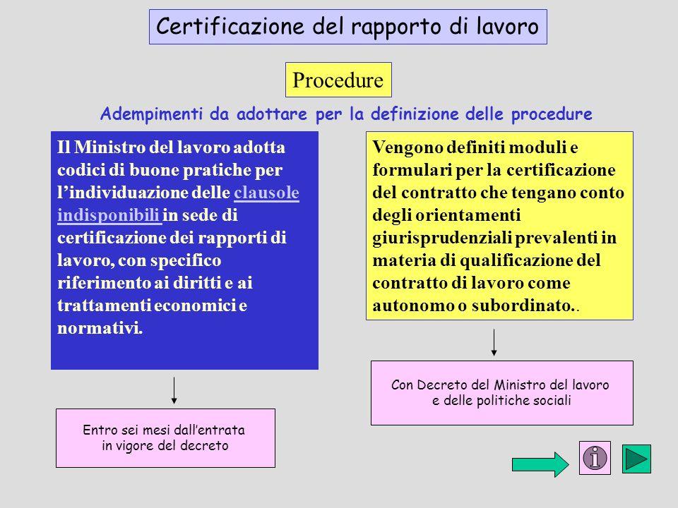 Il licenziamento individuale Il Ministro del lavoro adotta codici di buone pratiche per lindividuazione delle clausole indisponibili in sede di certificazione dei rapporti di lavoro, con specifico riferimento ai diritti e ai trattamenti economici e normativi.clausole indisponibili Vengono definiti moduli e formulari per la certificazione del contratto che tengano conto degli orientamenti giurisprudenziali prevalenti in materia di qualificazione del contratto di lavoro come autonomo o subordinato..