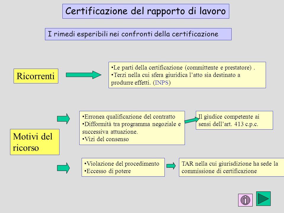 I rimedi esperibili nei confronti della certificazione Ricorrenti Le parti della certificazione (committente e prestatore).