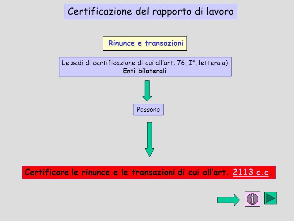 Le sedi di certificazione di cui allart. 76, I°, lettera a) Enti bilaterali Possono Certificare le rinunce e le transazioni di cui allart. 2113 c.c.21