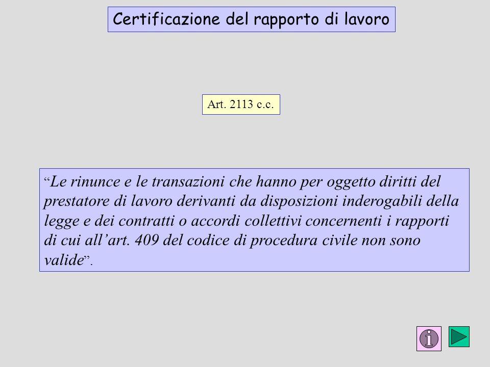 Art. 2113 c.c. Le rinunce e le transazioni che hanno per oggetto diritti del prestatore di lavoro derivanti da disposizioni inderogabili della legge e