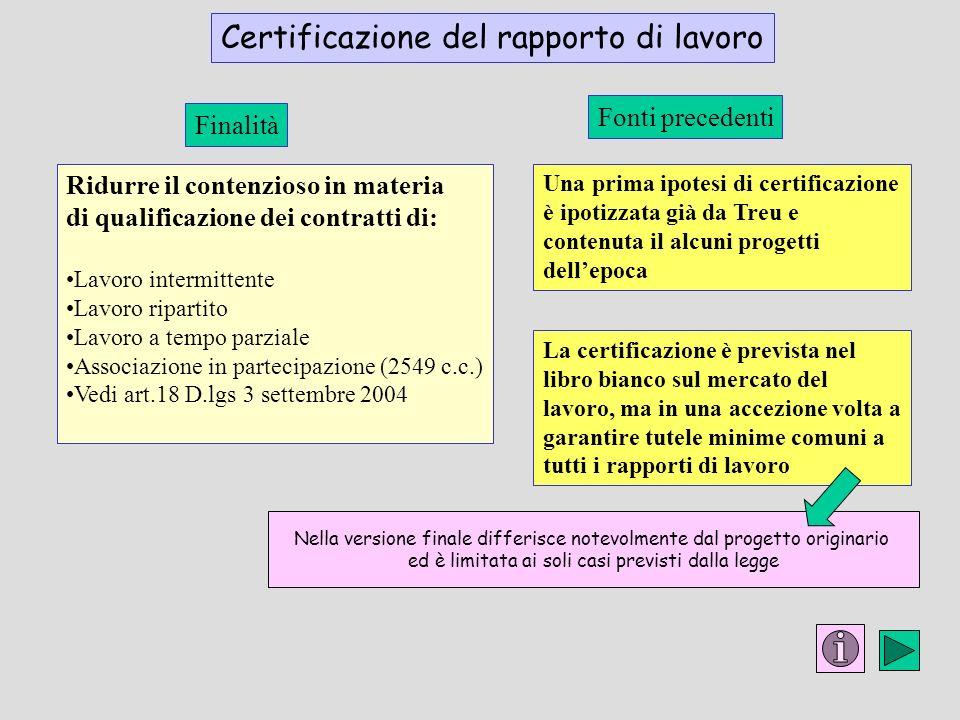 Il licenziamento individuale Fonti precedenti Una prima ipotesi di certificazione è ipotizzata già da Treu e contenuta il alcuni progetti dellepoca La