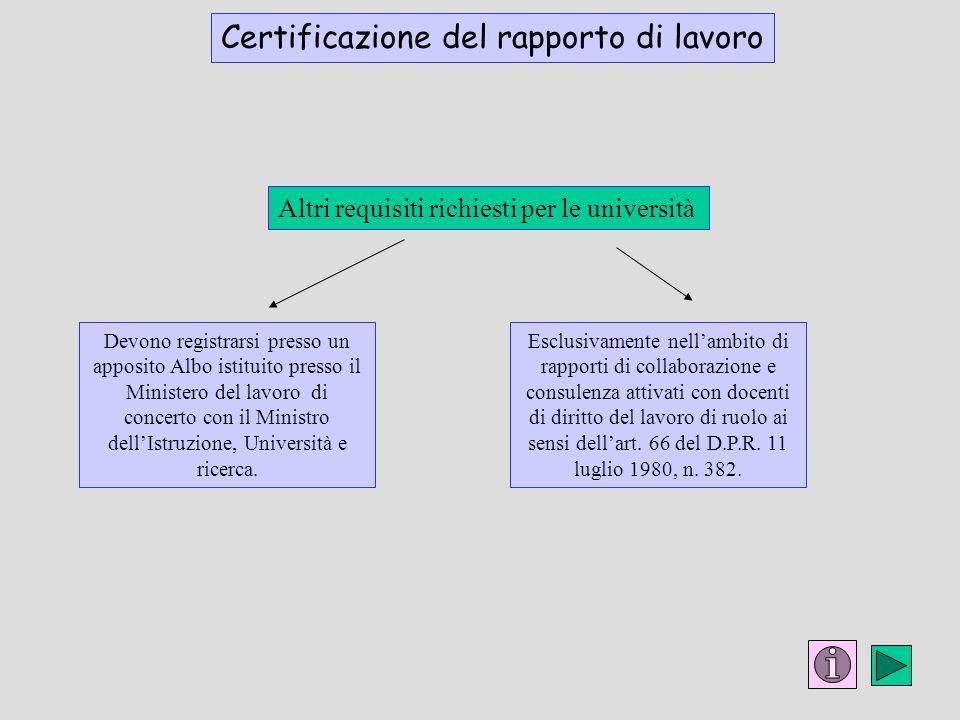 Il licenziamento individuale Altri requisiti richiesti per le università Devono registrarsi presso un apposito Albo istituito presso il Ministero del