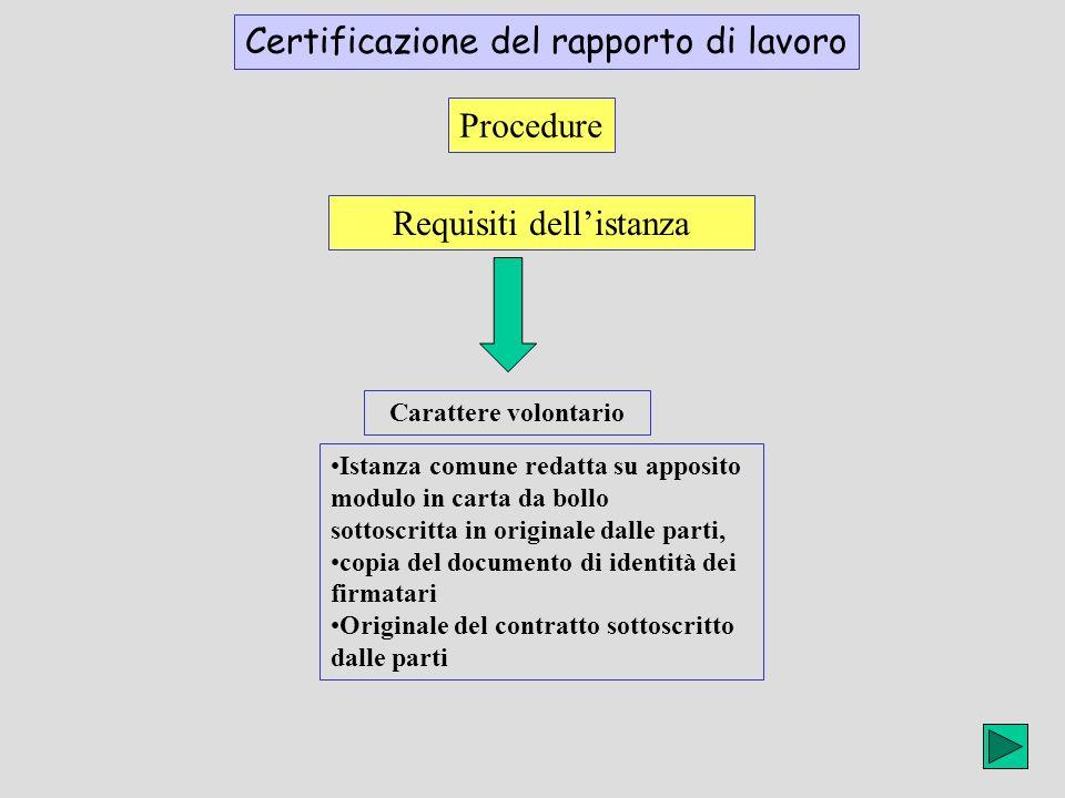 Procedure Requisiti dellistanza Carattere volontario Certificazione del rapporto di lavoro Istanza comune redatta su apposito modulo in carta da bollo