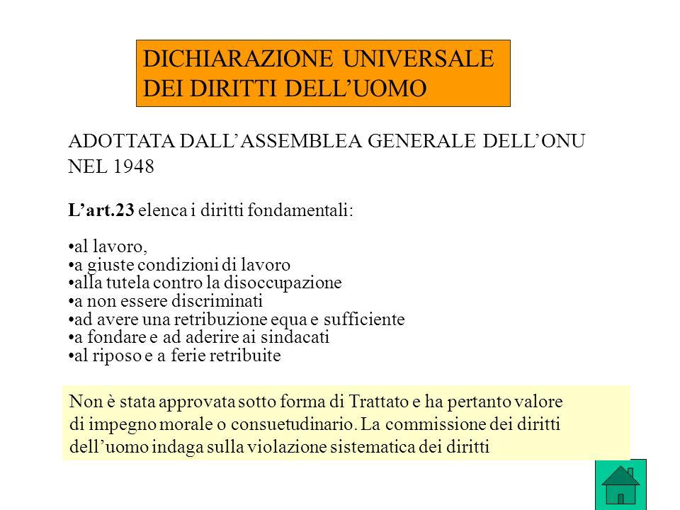 DICHIARAZIONE UNIVERSALE DEI DIRITTI DELLUOMO ADOTTATA DALLASSEMBLEA GENERALE DELLONU NEL 1948 Lart.23 elenca i diritti fondamentali: al lavoro, a giu