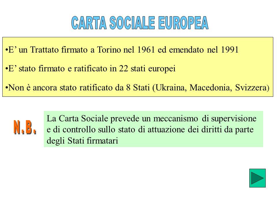 E un Trattato firmato a Torino nel 1961 ed emendato nel 1991 E stato firmato e ratificato in 22 stati europei Non è ancora stato ratificato da 8 Stati